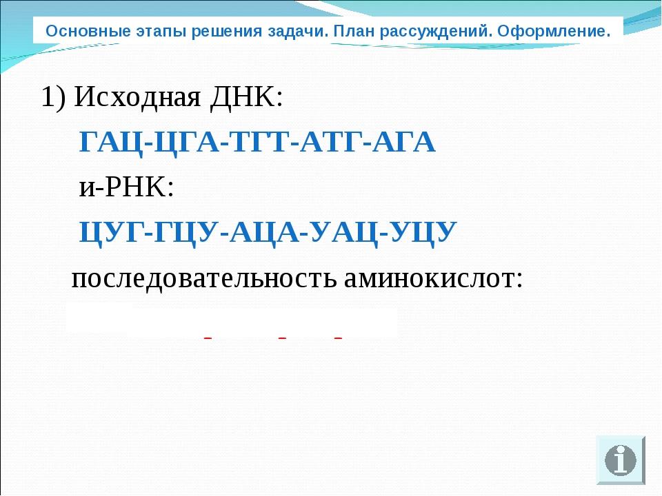 1) Исходная ДНК: ГАЦ-ЦГА-ТГТ-АТГ-АГА и-РНК: ЦУГ-ГЦУ-АЦА-УАЦ-УЦУ последователь...