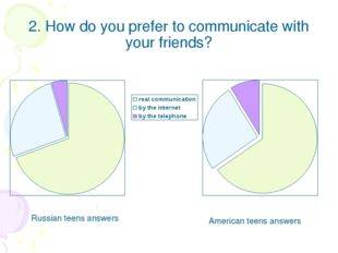2. How do you prefer to communicate with your friends? Russian teens answers