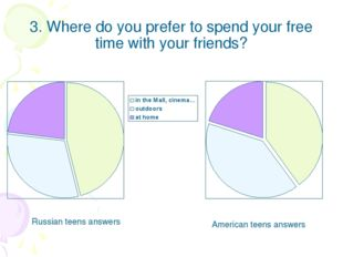 3. Where do you prefer to spend your free time with your friends? Russian tee