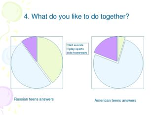 4. What do you like to do together? Russian teens answers American teens answ