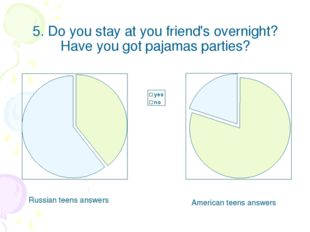 5. Do you stay at you friend's overnight? Have you got pajamas parties? Russi