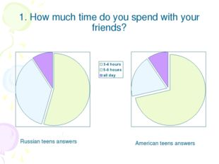 1. How much time do you spend with your friends? Russian teens answers Americ
