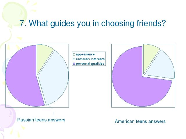 7. What guides you in choosing friends? Russian teens answers American teens...
