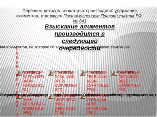Перечень доходов, из которых производится удержание алиментов, утвержден Пост
