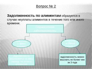 Вопрос № 2 Задолженность по алиментам образуется в случае неуплаты алиментов