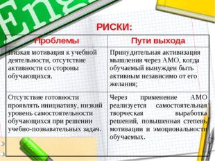 РИСКИ: ПроблемыПути выхода Низкая мотивация к учебной деятельности, отсутств