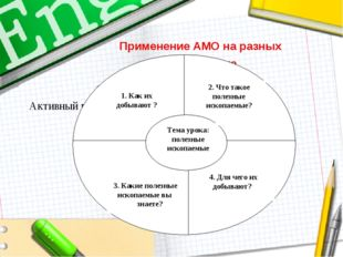 1. Постановка целей и задач урока. Активный метод «Инфо - угадайка». Применен