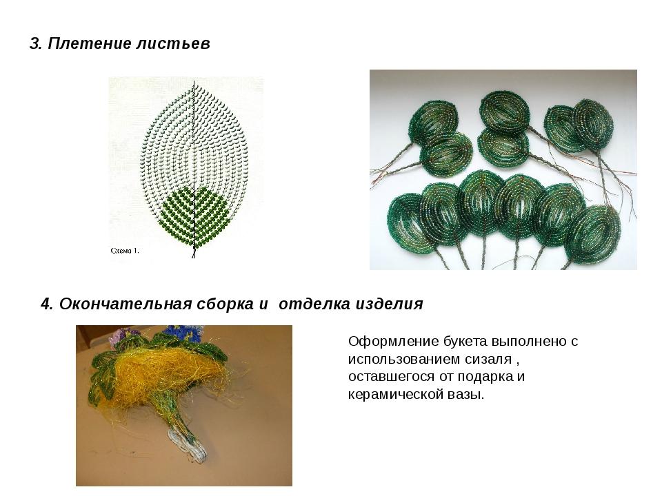 3. Плетение листьев 4. Окончательная сборка и отделка изделия Оформление буке...