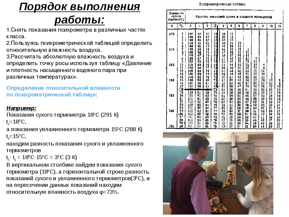 Порядок выполнения работы: Снять показания психрометра в различных частях кла...