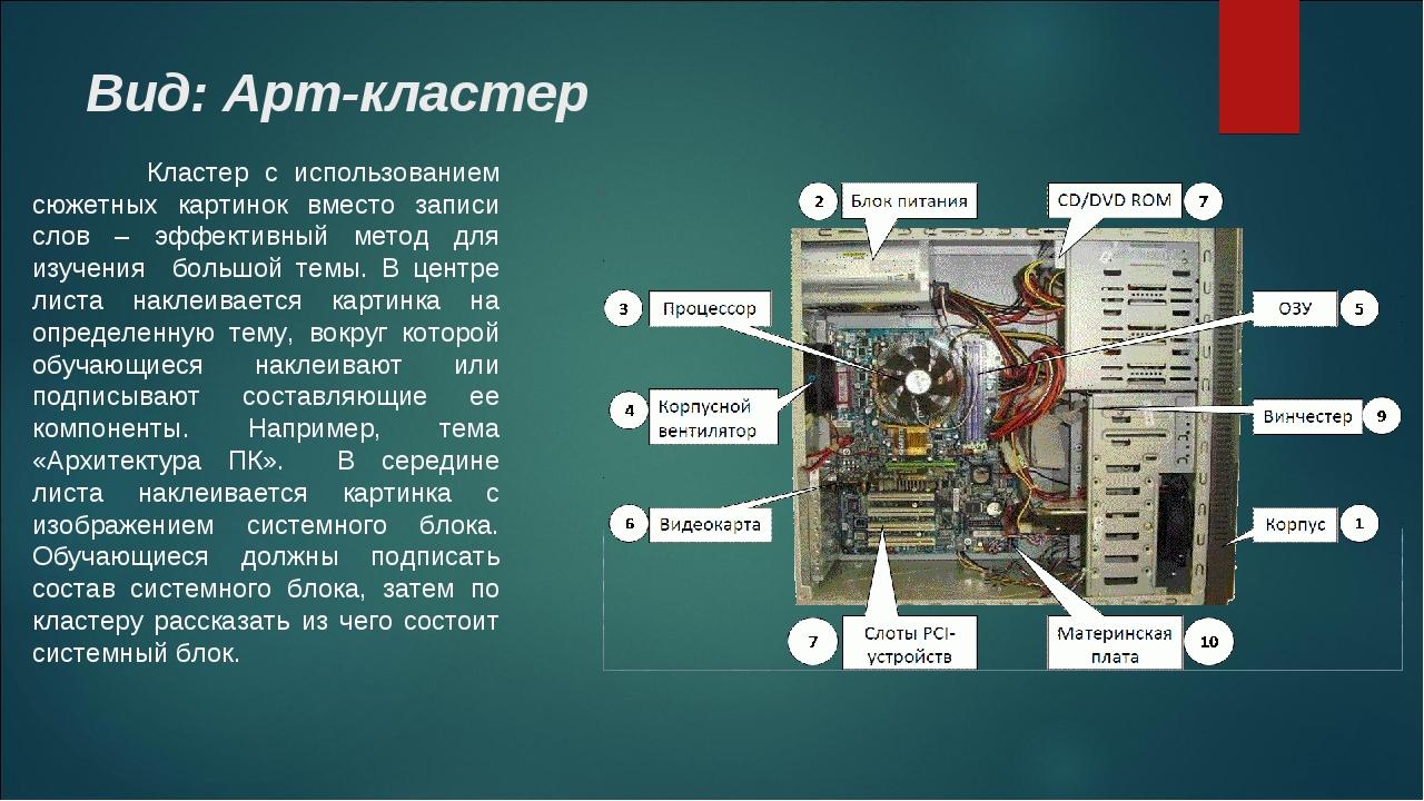 Вид: Арт-кластер Кластер с использованием сюжетных картинок вместо записи сло...