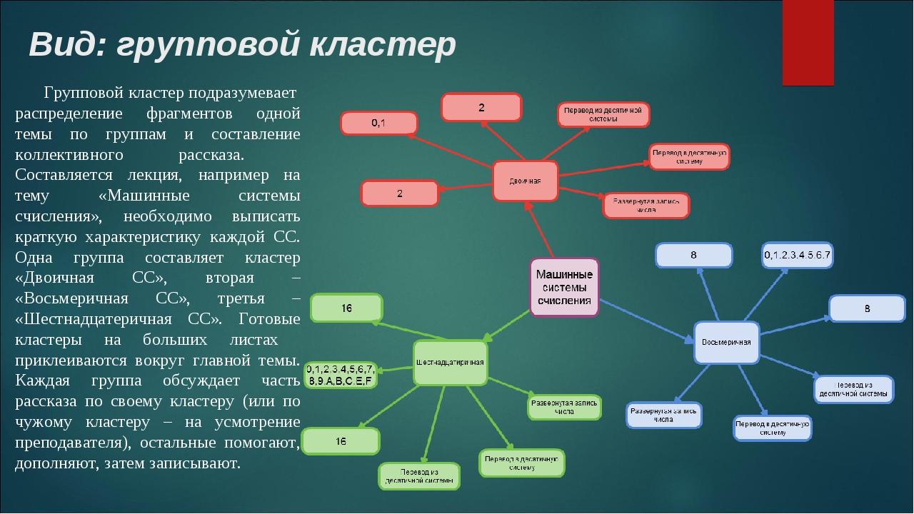 Вид: групповой кластер Групповой кластер подразумевает распределение фрагмент...
