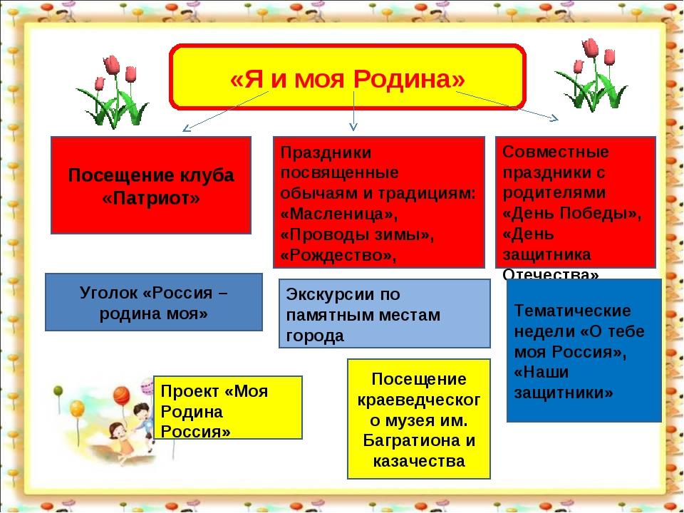 «Я и моя Родина» Праздники посвященные обычаям и традициям: «Масленица», «Про...