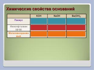Химические свойства оснований KOHNaOHBa(OH)2 Лакмус  Фенолфталеин (ф/ф)