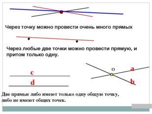 c . . d Две прямые либо имеют только одну общую точку, либо не имеют общих то