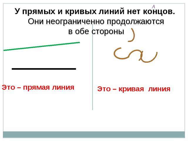 А У прямых и кривых линий нет концов. Они неограниченно продолжаются в обе ст...