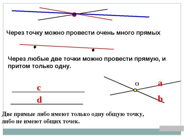 c . . d Две прямые либо имеют только одну общую точку, либо не имеют общих то...