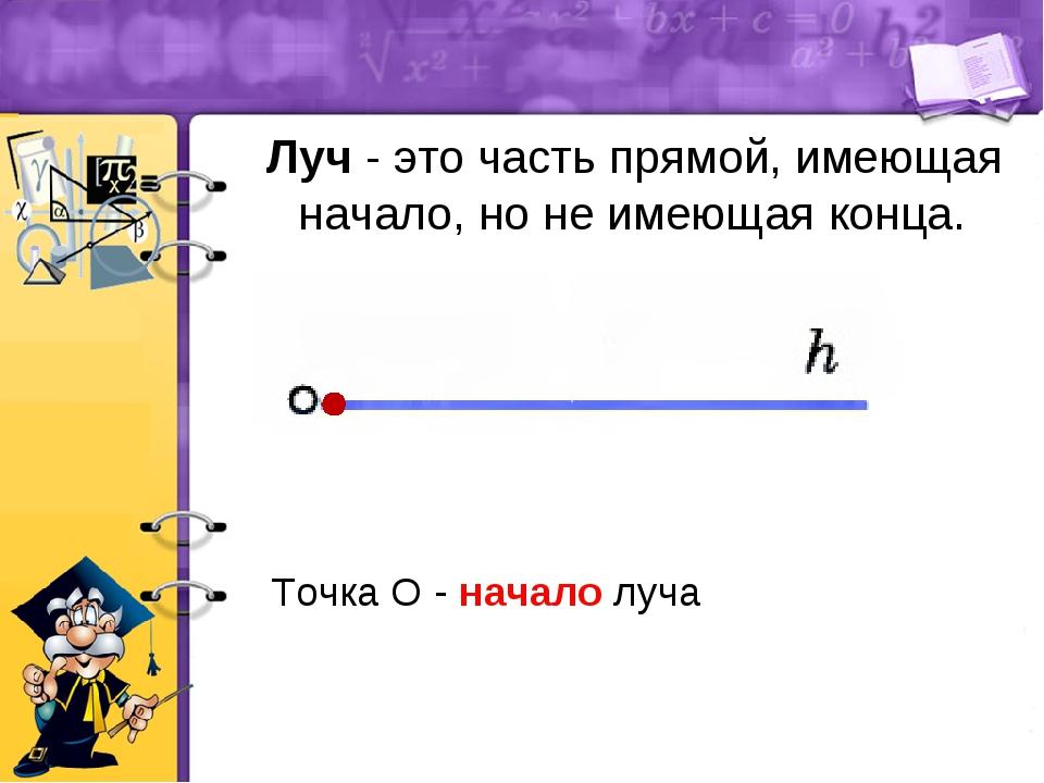 Луч - это часть прямой, имеющая начало, но не имеющая конца. Точка O - начал...