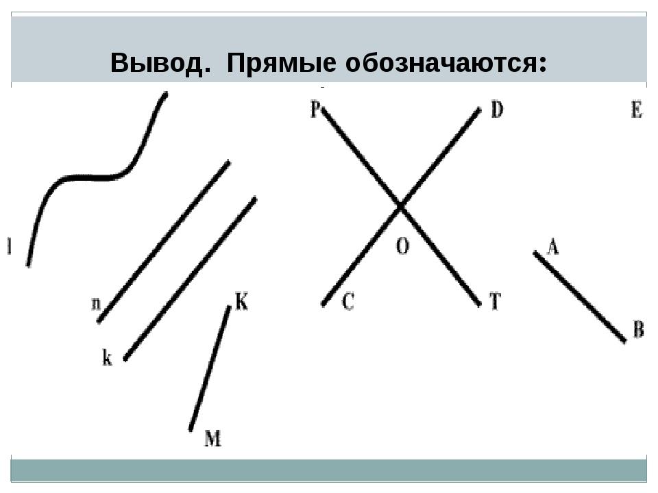 Вывод. Прямые обозначаются: m прямая m р прямая р А В прямая АВ С D прямая CD