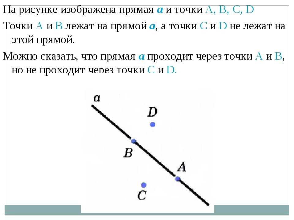 На рисунке изображена прямая a и точки A, B, С, D Точки A и B лежат на прямой...