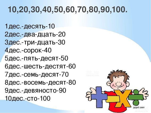 10,20,30,40,50,60,70,80,90,100. 1дес.-десять-10 2дес.-два-дцать-20 3дес.-три-...