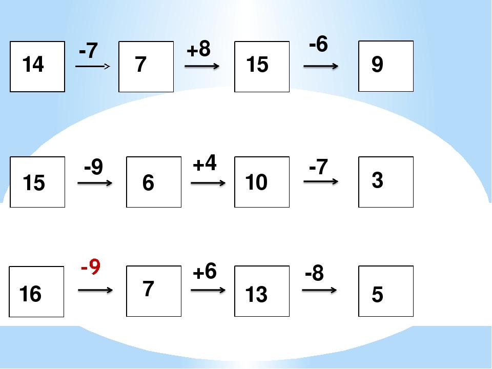 14 15 16 -7 7 +8 15 -6 9 -9 6 +4 10 -7 3 +6 -8 7 13 5