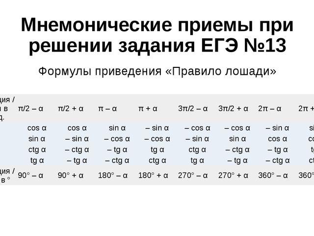 Мнемонические приемы при решении задания ЕГЭ №13 Формулы приведения «Правило...