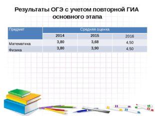 Результаты ОГЭ с учетом повторной ГИА основного этапа Предмет Средняя оценка