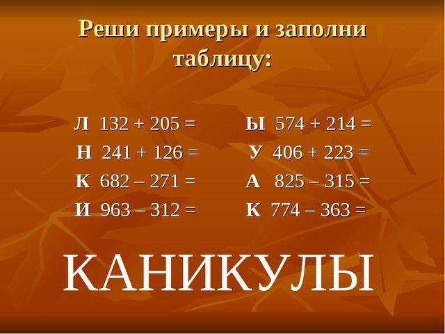 Реши примеры и заполни таблицу: Л 132 + 205 = Ы 574 + 214 = Н 241 + 126 = У...