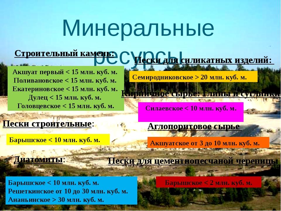 Минеральные ресурсы Строительный камень: Акшуат первый < 15 млн. куб. м. Поли...