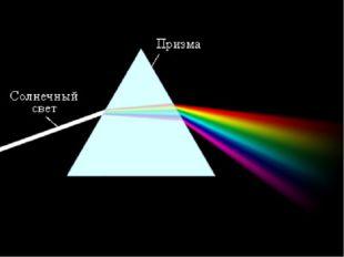 Белый свет имеет сложный состав, призма не изменяет свет, а разлагает его на