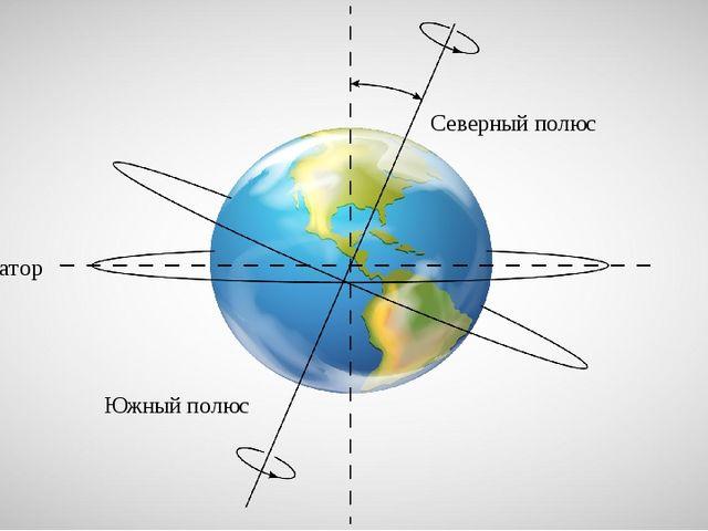 Северный полюс Южный полюс Экватор