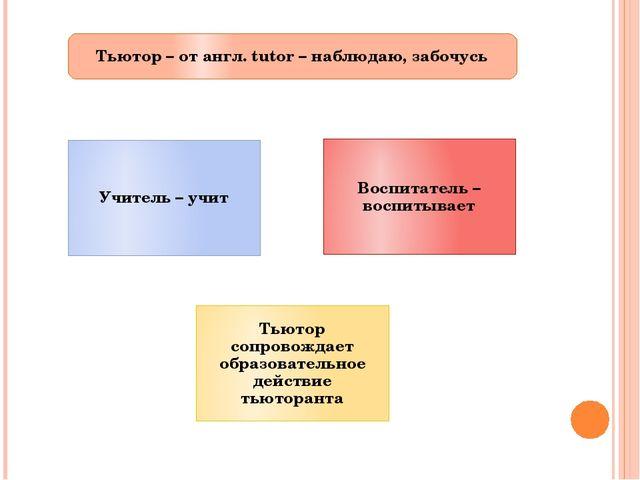 Тьютор – от англ. tutor – наблюдаю, забочусь Учитель – учит Воспитатель – вос...