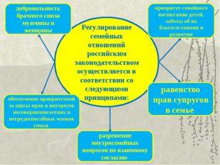 Регулирование семейных отношений российским законодательством осуществляется