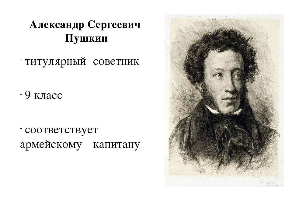 Александр Сергеевич Пушкин титулярный советник 9 класс соответствует армейс...