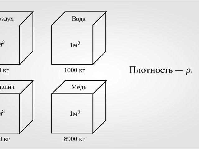 1,29 кг 1000 кг 1800 кг 8900 кг Воздух Вода Кирпич Медь