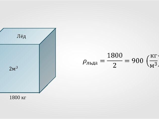 Лёд 1800 кг