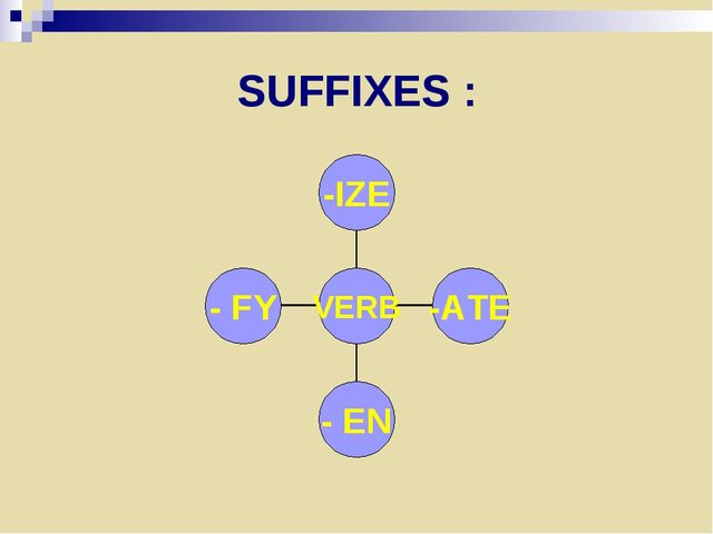SUFFIXES :