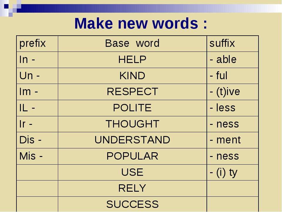 Make new words :