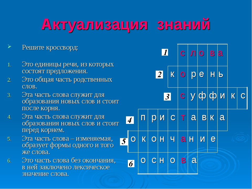 Актуализация знаний Решите кроссворд: Это единицы речи, из которых состоят пр...