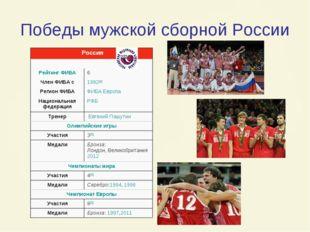 Победы мужской сборной России Россия  Рейтинг ФИБА6 Член ФИБА с1992[1] Р