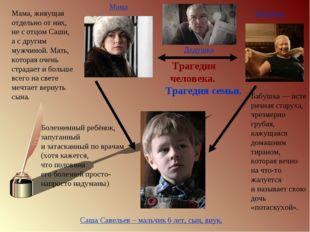 Бабушка Мама Саша Савельев – мальчик 6 лет, сын, внук. Бабушка—истеричная с