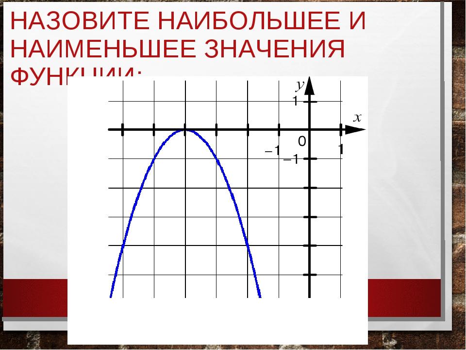 На это слайде вы видите: найти наименьшее и наибольшее значение функции на промежутке 1; 2 на промежутке (6
