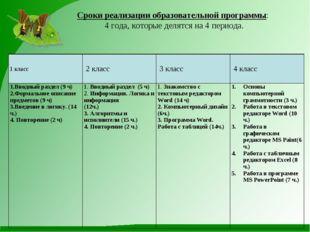 Сроки реализации образовательной программы: 4 года, которые делятся на 4 пер