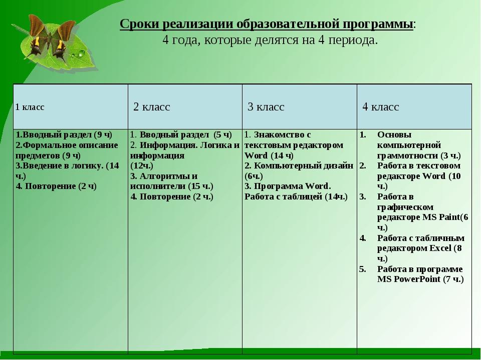Сроки реализации образовательной программы: 4 года, которые делятся на 4 пер...