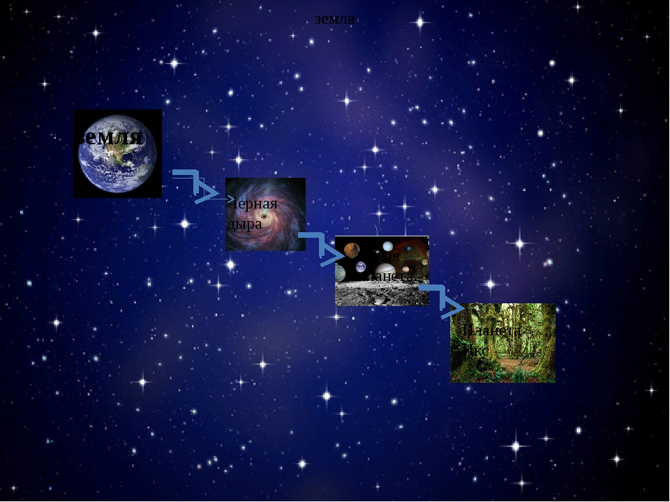земля земля земля земля земля Черная дыра Серая планета. Планета Икс
