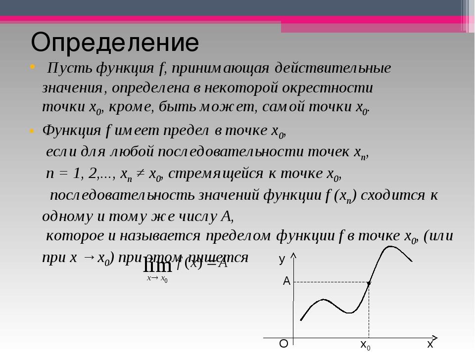 Определение Пусть функцияf, принимающая действительные значения, определена...