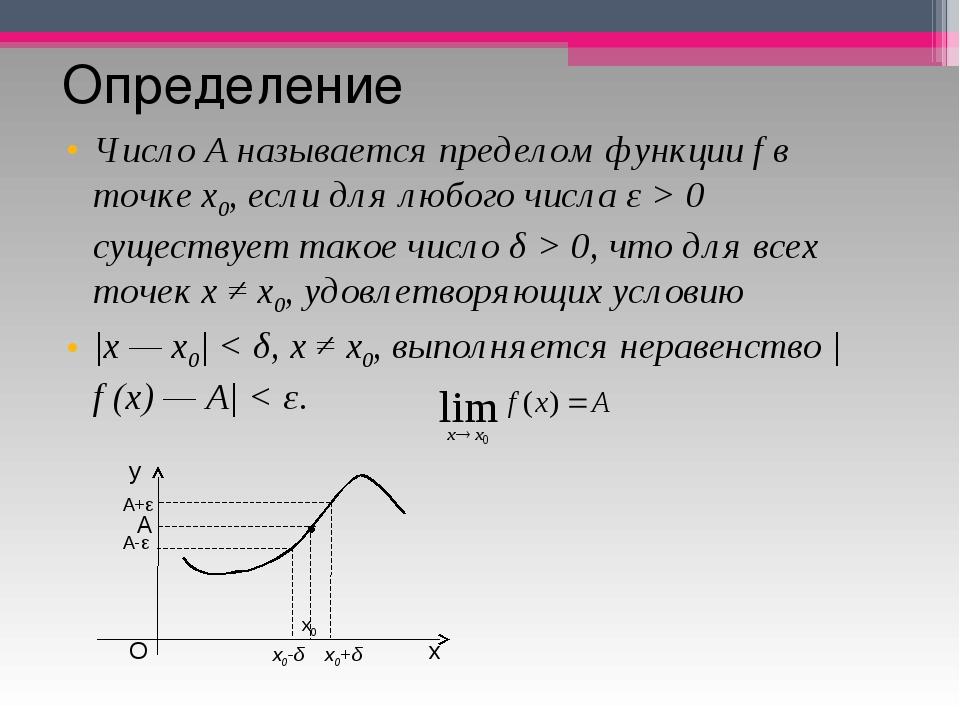Определение ЧислоА называется пределом функцииfв точкеx0,если для любого...