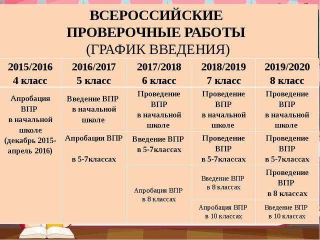 ВСЕРОССИЙСКИЕ ПРОВЕРОЧНЫЕ РАБОТЫ (ГРАФИК ВВЕДЕНИЯ) 2015/2016 4 класс 2016/201...
