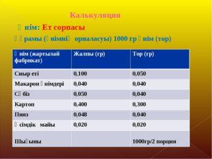 Калькуляция Өнім: Ет сорпасы Құрамы (өнімнің орналасуы) 1000 гр өнім (тор) Өн