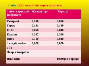 Өнім: Ет қосылған горох сорпасы Өнім (жартылай фабрикат)Жалпы (гр) Тор (гр)